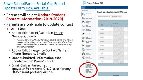 Image showing where to click within Parent Portal
