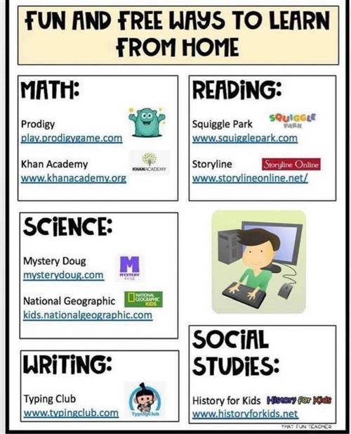 Fun and free Ways to Learn From Home